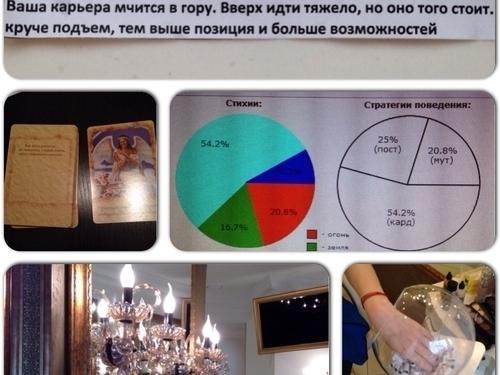 Как приятно начинать трудовой 2014 с правильных личных установок, которые корректировала астролог-нумеролог Юлия в приватной беседе под уютное горение свечей.
